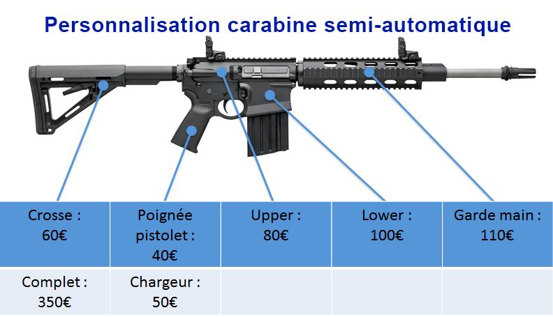 Tarifs personnalisation carabine semi-automatique peinture - site armurerie TPC