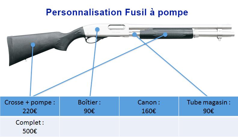 Tarifs personnalisation fusil a pompe peinture - site armurerie tpc