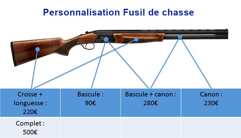 Tarifs personnalisation fusil de chasse peinture - site armurerie TPC
